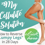 How to order My Cellulite Solution