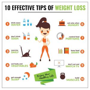 Time to slim down tips