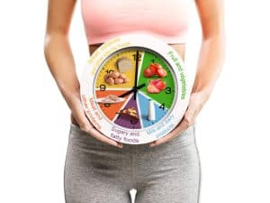 Tips to help with weight loss