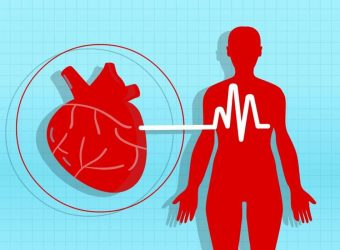 We look at diet plans and weight loss to help high blood pressure.