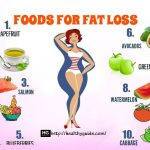 Set up your diet using Food For Fat Loss