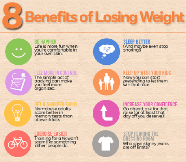 Check Out These Great Weight Loss Tips!