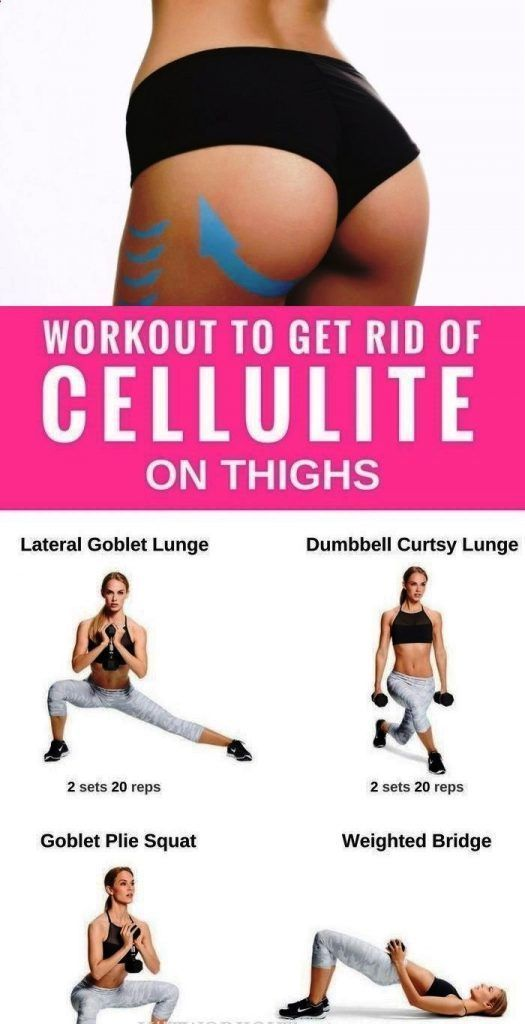 How to Get Rid of Cellulite on Thighs Naturally!