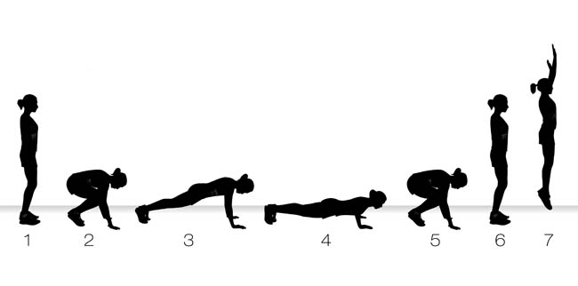 Burpees Exercises To Lose Weight