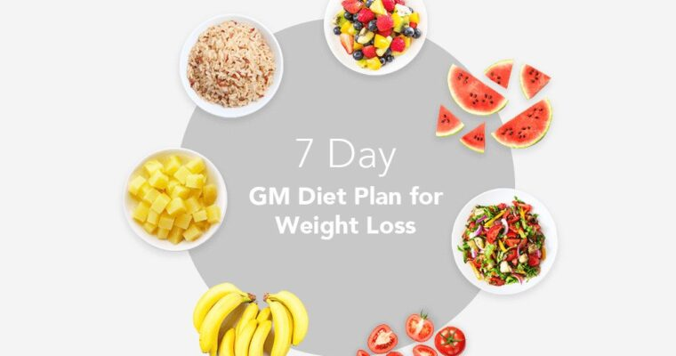 Crash Diet Plan